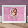 Personalised New Baby Photo Print - Pink